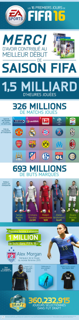 20151020_fifa16_infographic_first16days_final_fr_1mo